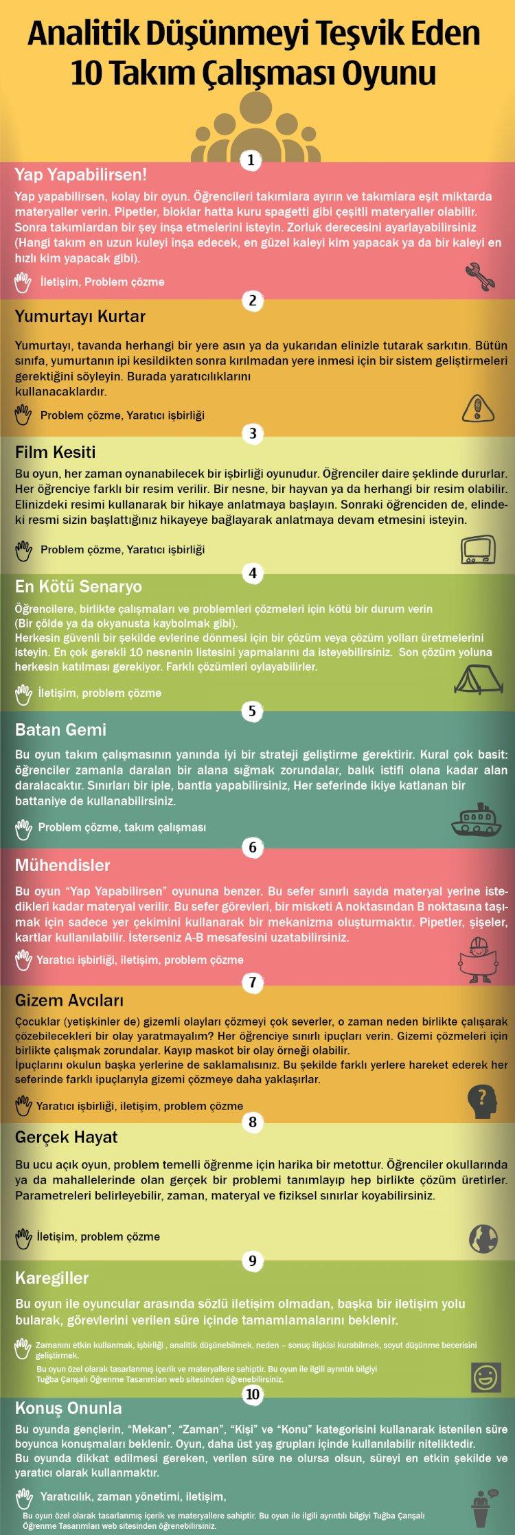 10 Analitik Düşünce Oyunu